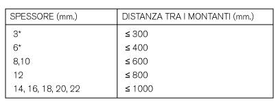 tabella6